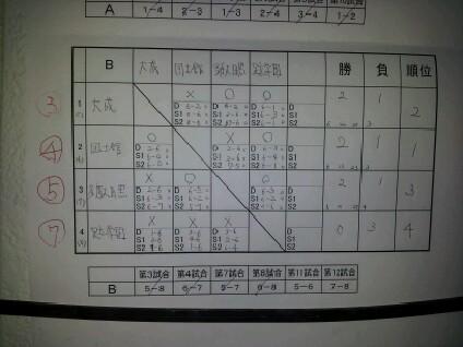 http://www.ariake.kaetsu.ac.jp/club/tennis/resizeman_20120408194013.jpg