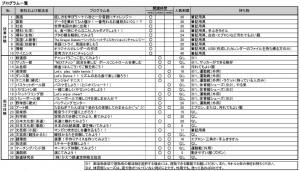 オープンキャンパスプログラム_000001